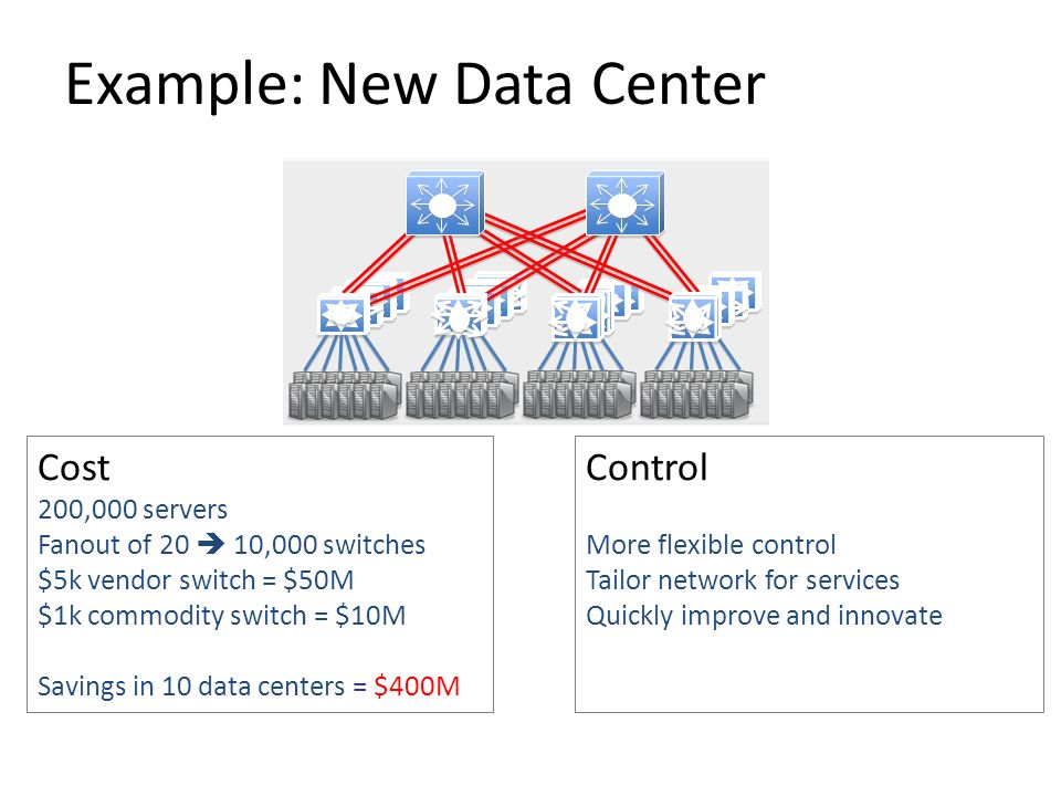 Example: New Data Center