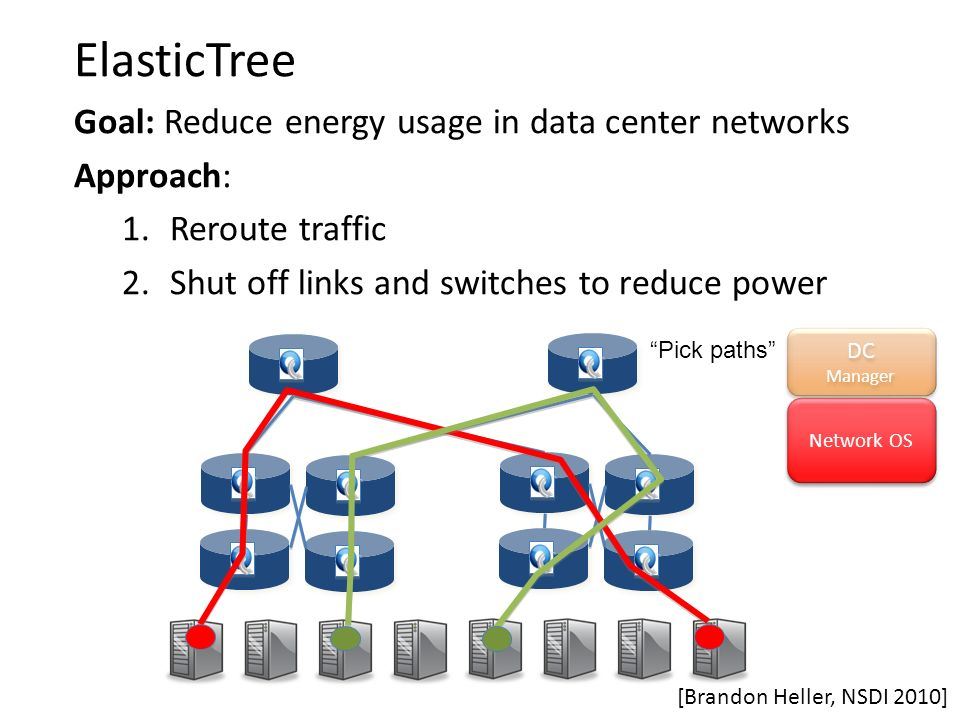 ElasticTree Goal: Reduce energy usage in data center networks