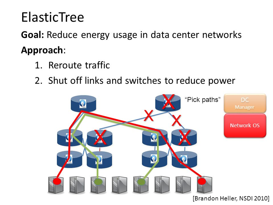 X ElasticTree Goal: Reduce energy usage in data center networks
