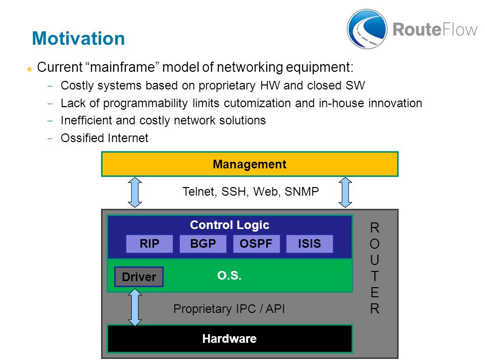 Motivation Current mainframe model of networking equipment:
