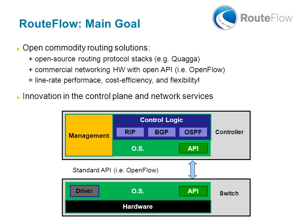 RouteFlow: Main Goal Open commodity routing solutions: