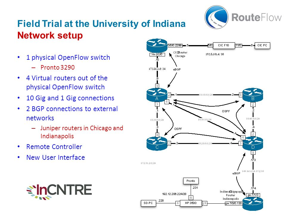 Field Trial at the University of Indiana Network setup