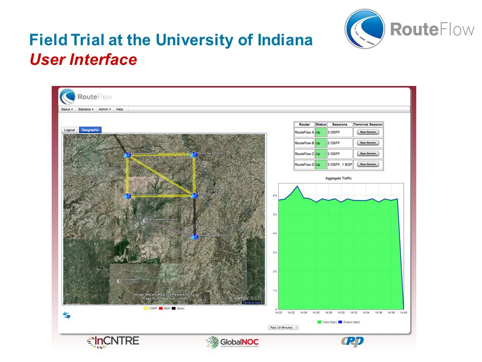 Field Trial at the University of Indiana User Interface