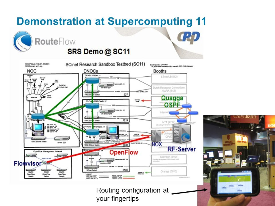 Demonstration at Supercomputing 11