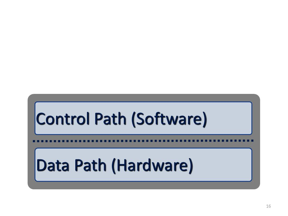 Control Path (Software)