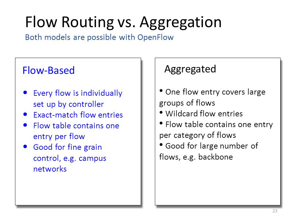 Flow Routing vs. Aggregation Both models are possible with OpenFlow