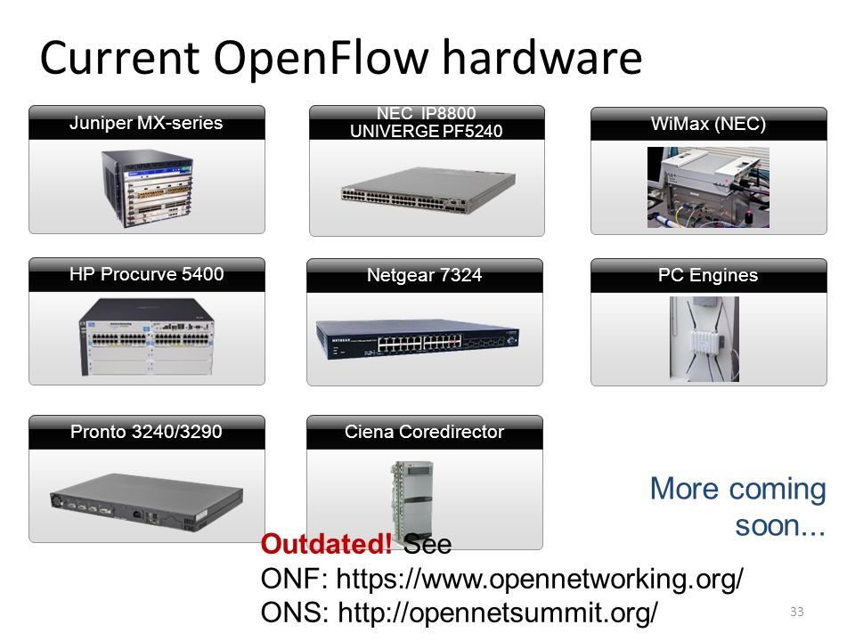 Current OpenFlow hardware