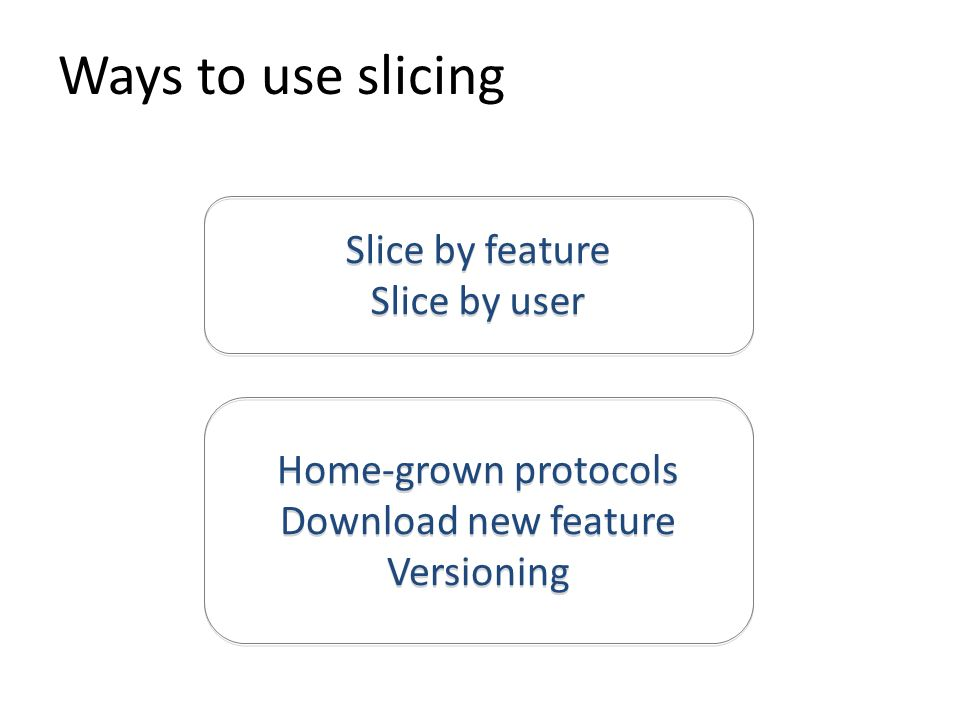 Ways to use slicing Slice by feature Slice by user
