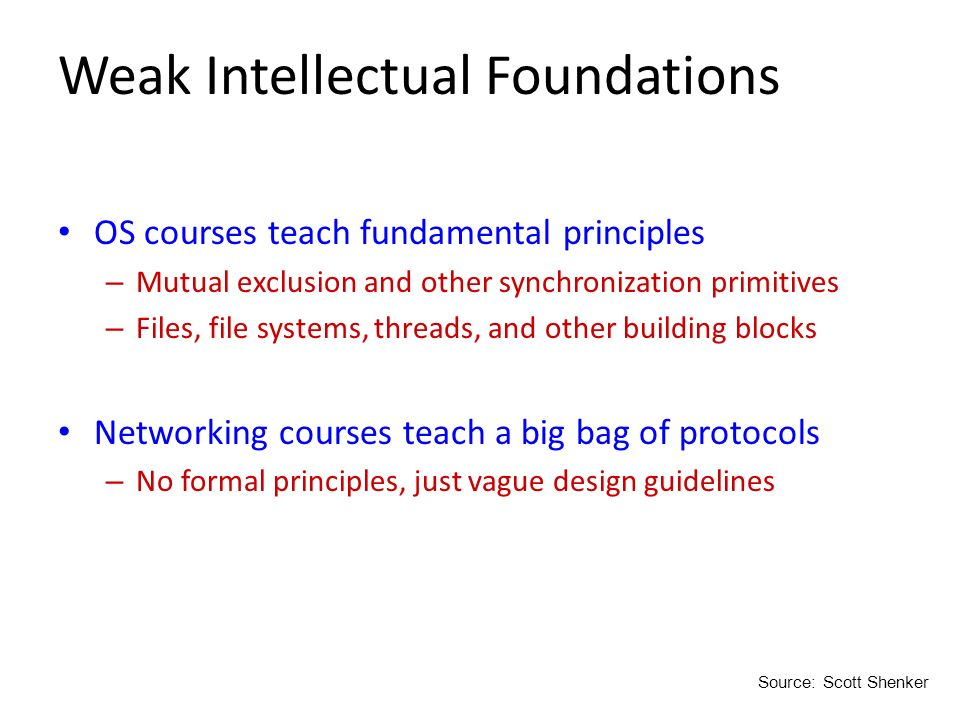 Weak Intellectual Foundations