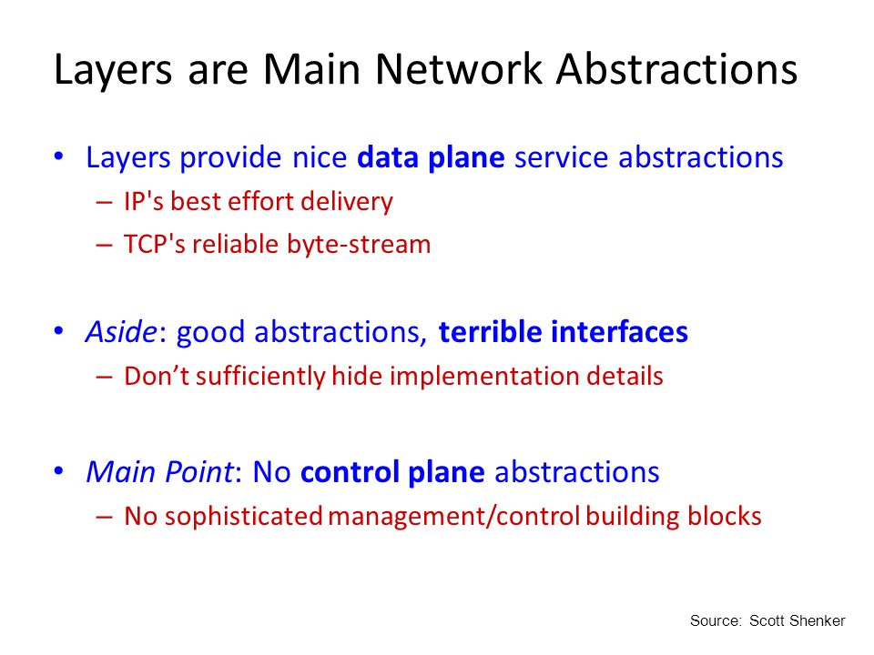 Layers are Main Network Abstractions