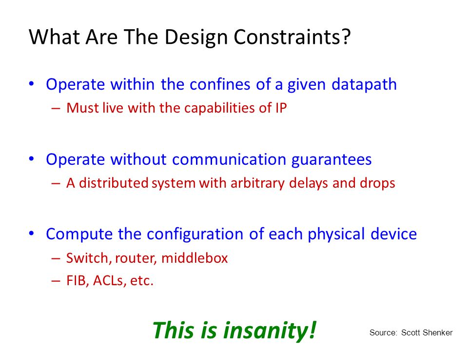 What Are The Design Constraints