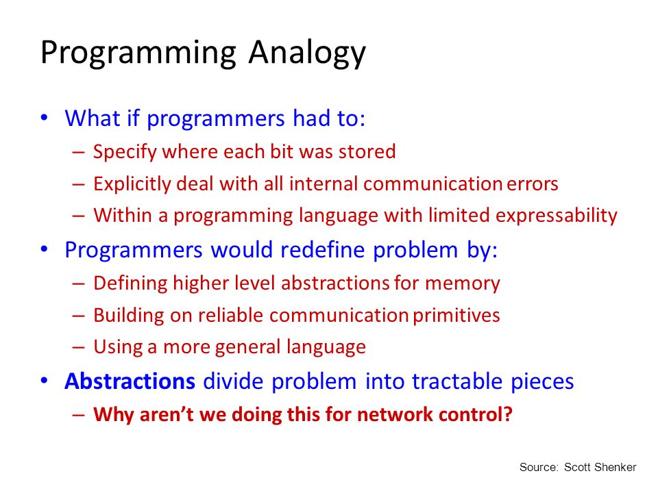 Programming Analogy What if programmers had to: