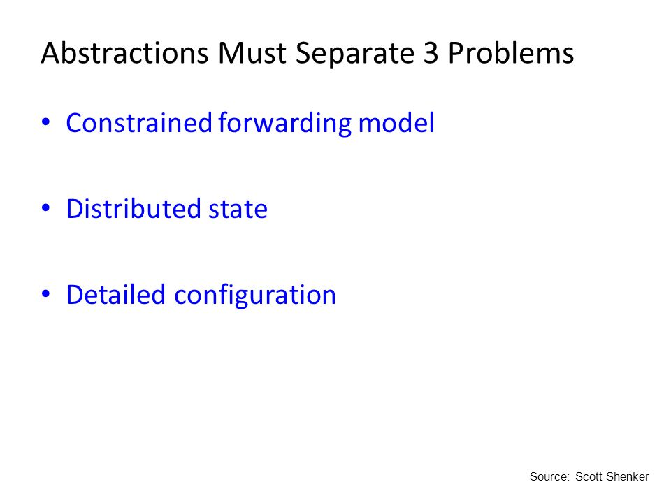 Abstractions Must Separate 3 Problems