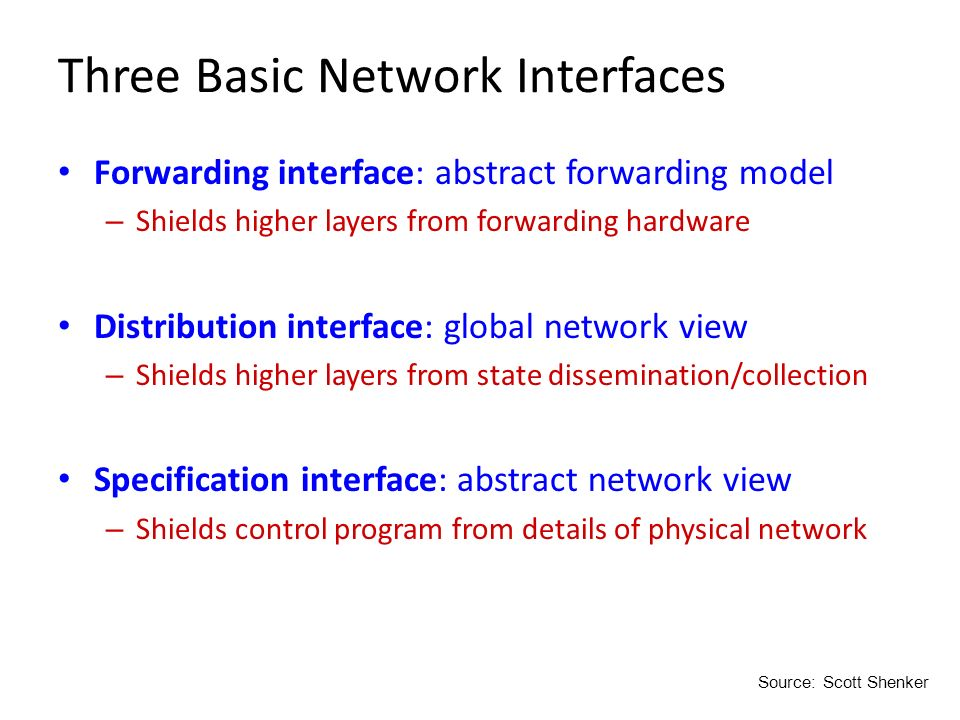 Three Basic Network Interfaces