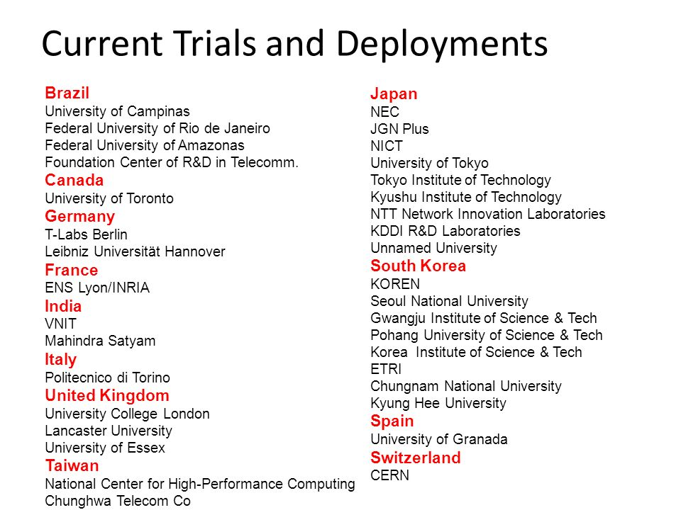 Current Trials and Deployments