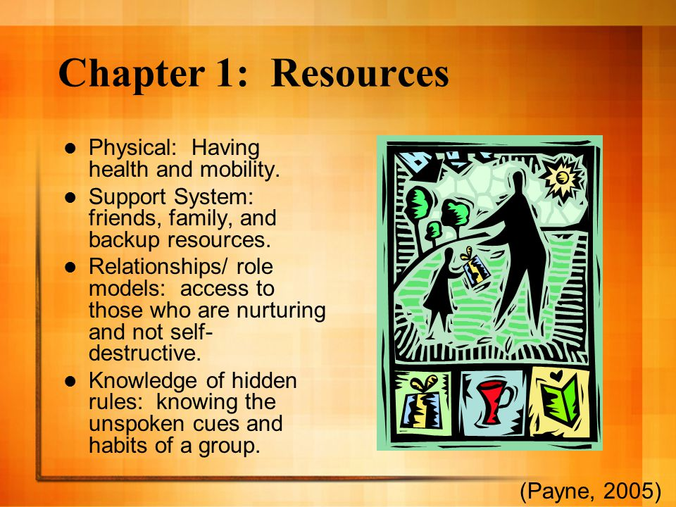 Chapter 1: Resources Physical: Having health and mobility.