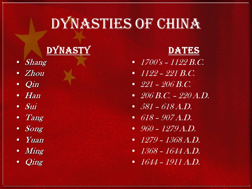 Dynasties of China Dynasty Dates Shang Zhou Qin Han Sui Tang Song Yuan