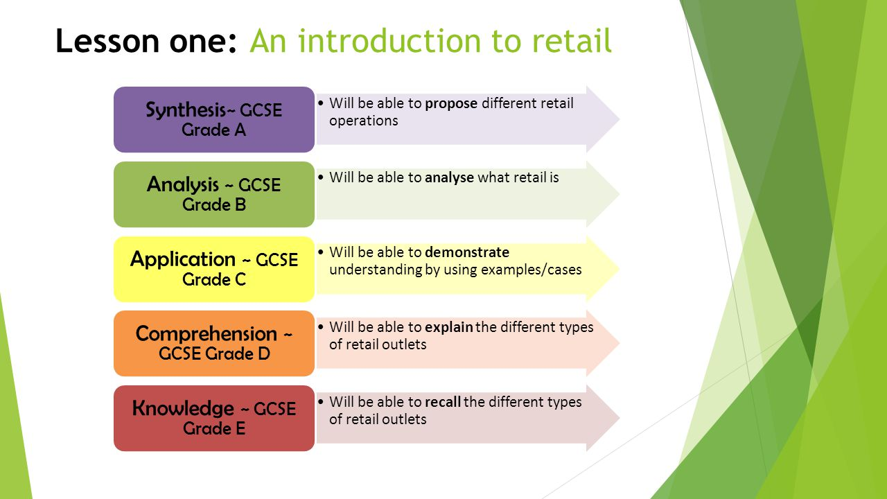 Lesson one: An introduction to retail