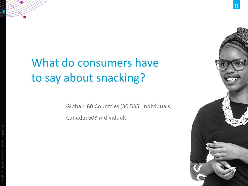 What do consumers have to say about snacking