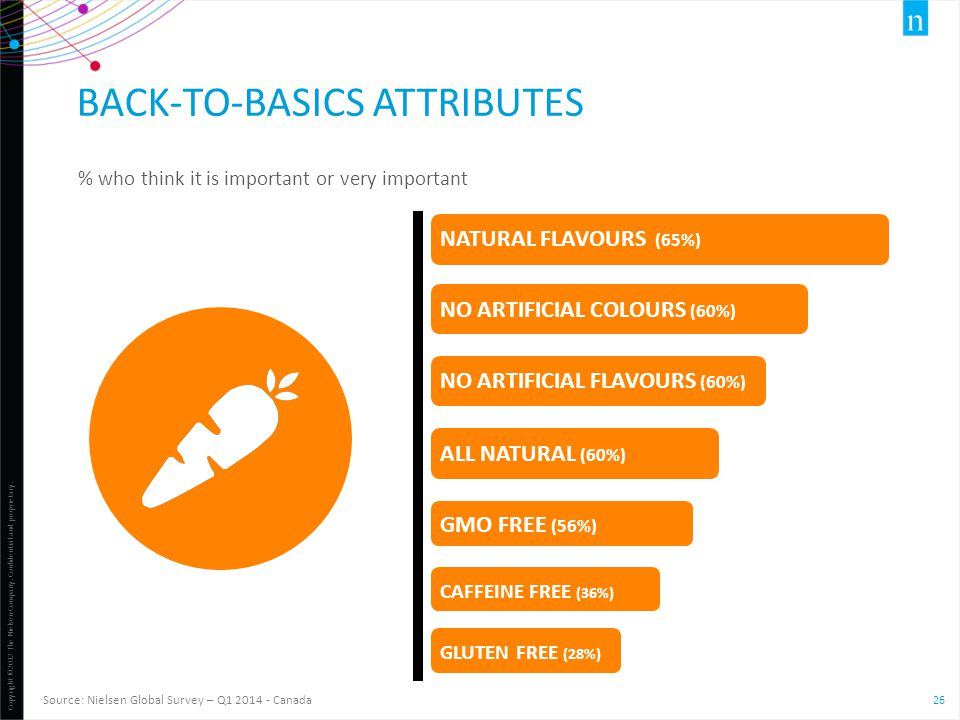 Back-to-basics attributes