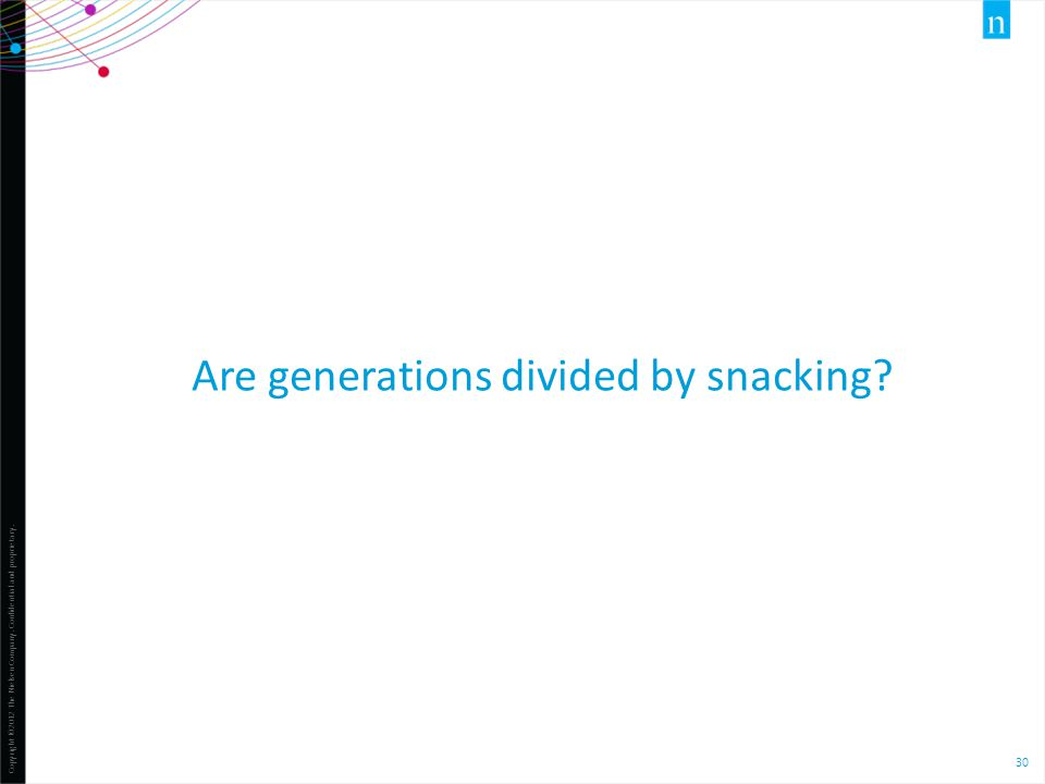 Are generations divided by snacking