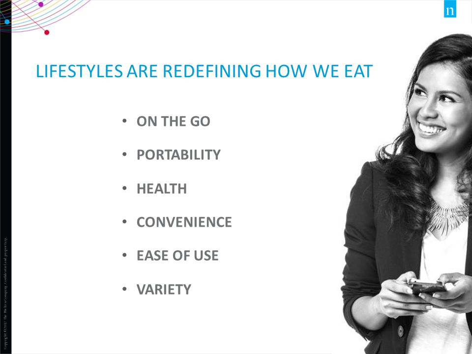 lifestyles are redefining HOW WE EAT