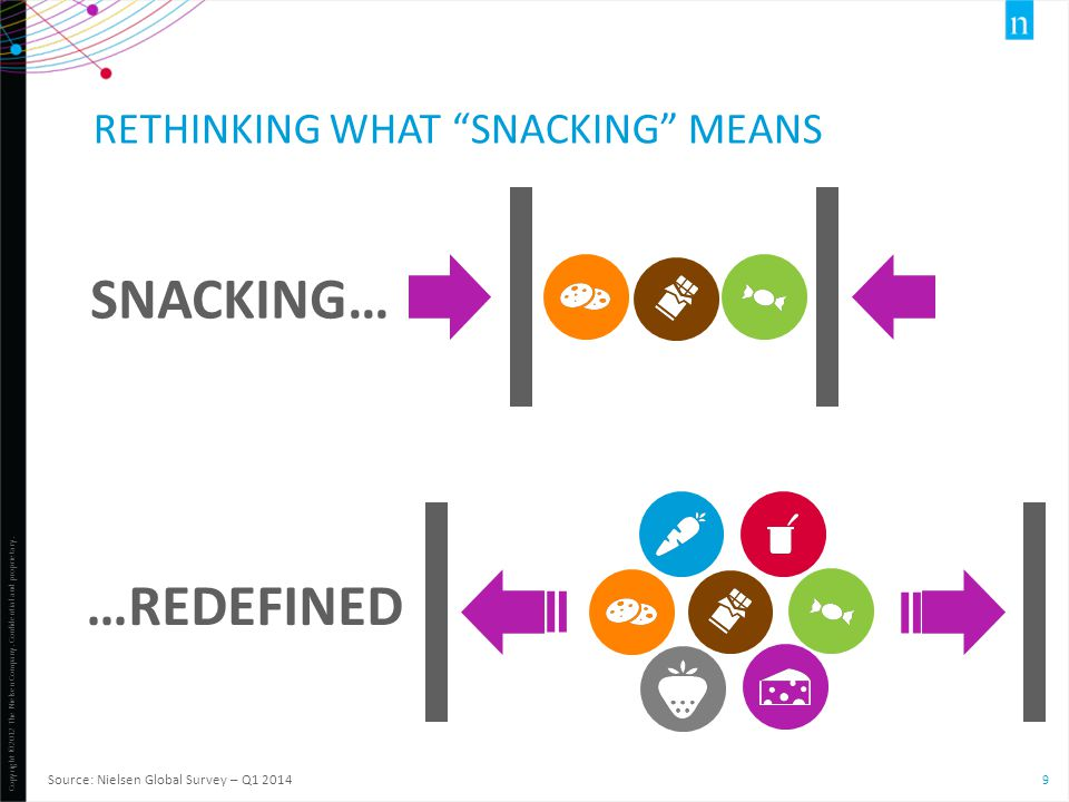 RETHINKING WHAT snackING MEANS