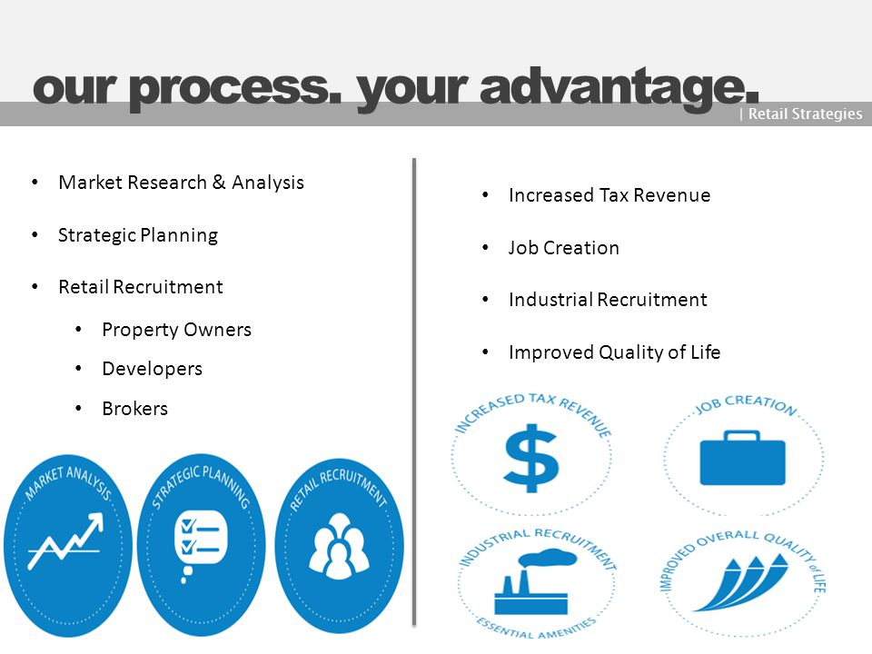 our process. your advantage.
