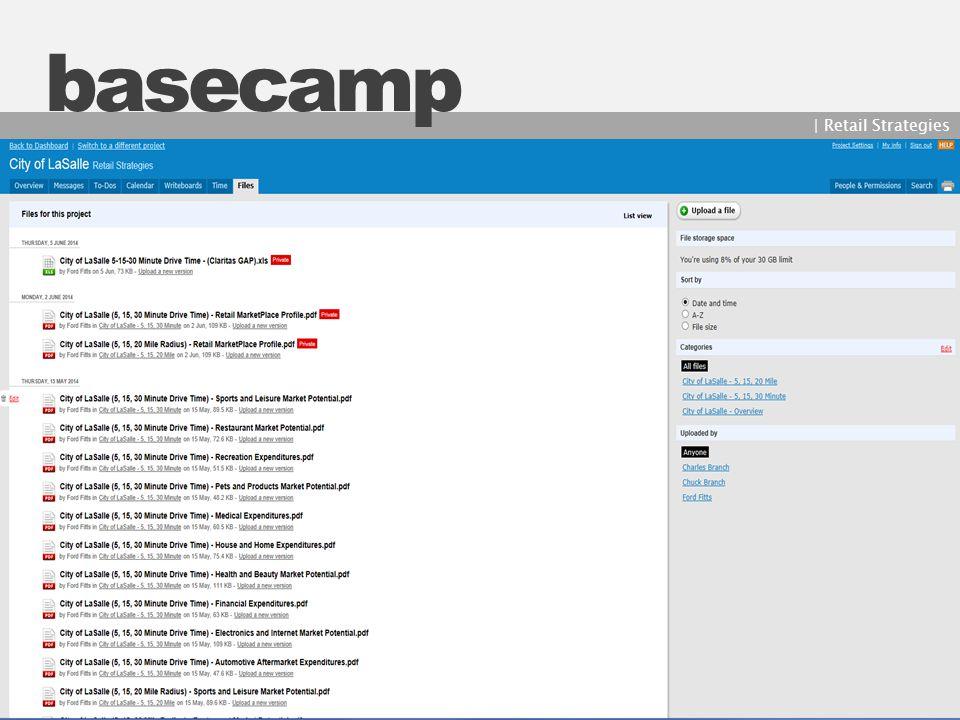 basecamp | Retail Strategies