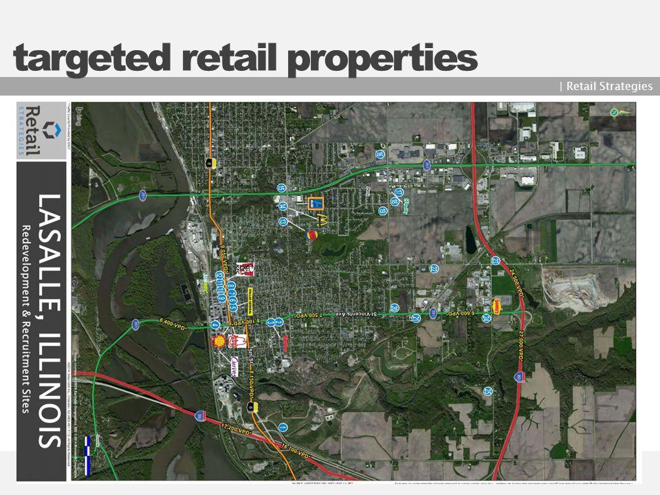 targeted retail properties
