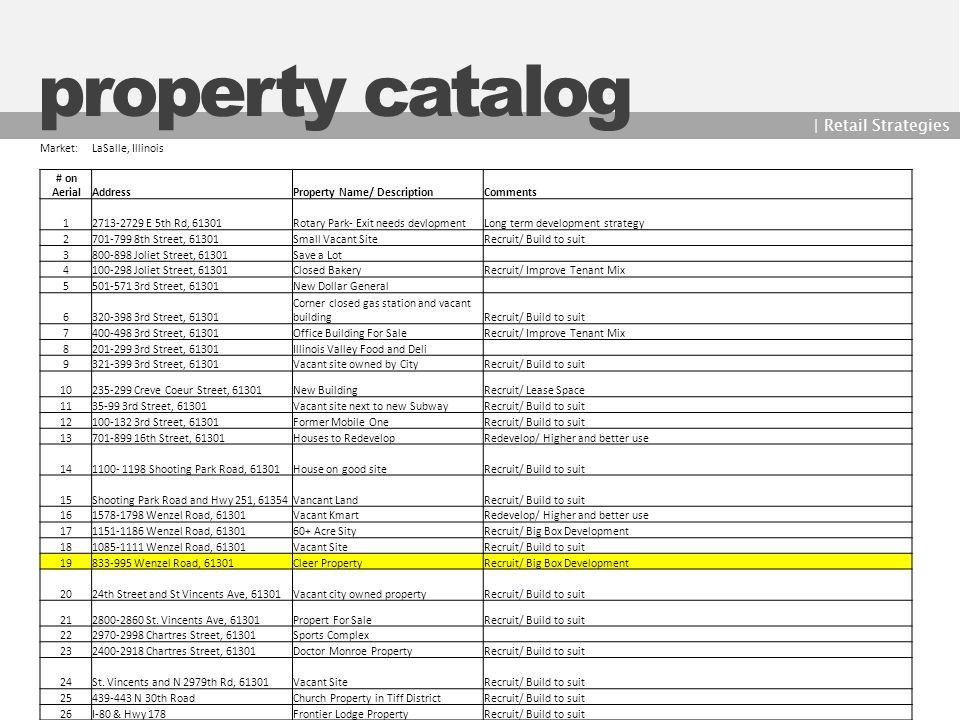 property catalog | Retail Strategies Market: LaSalle, Illinois