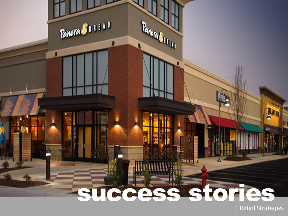 success stories | Retail Strategies
