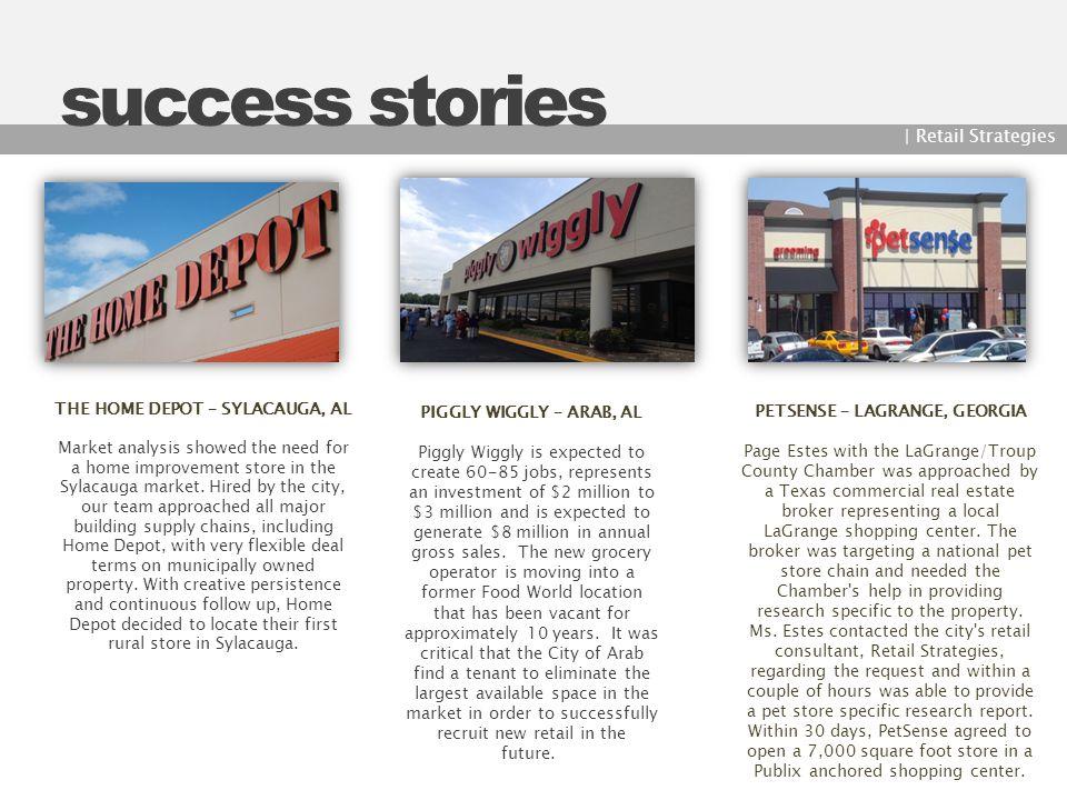 The Home Depot – Sylacauga, AL PetSense – LaGrange, Georgia