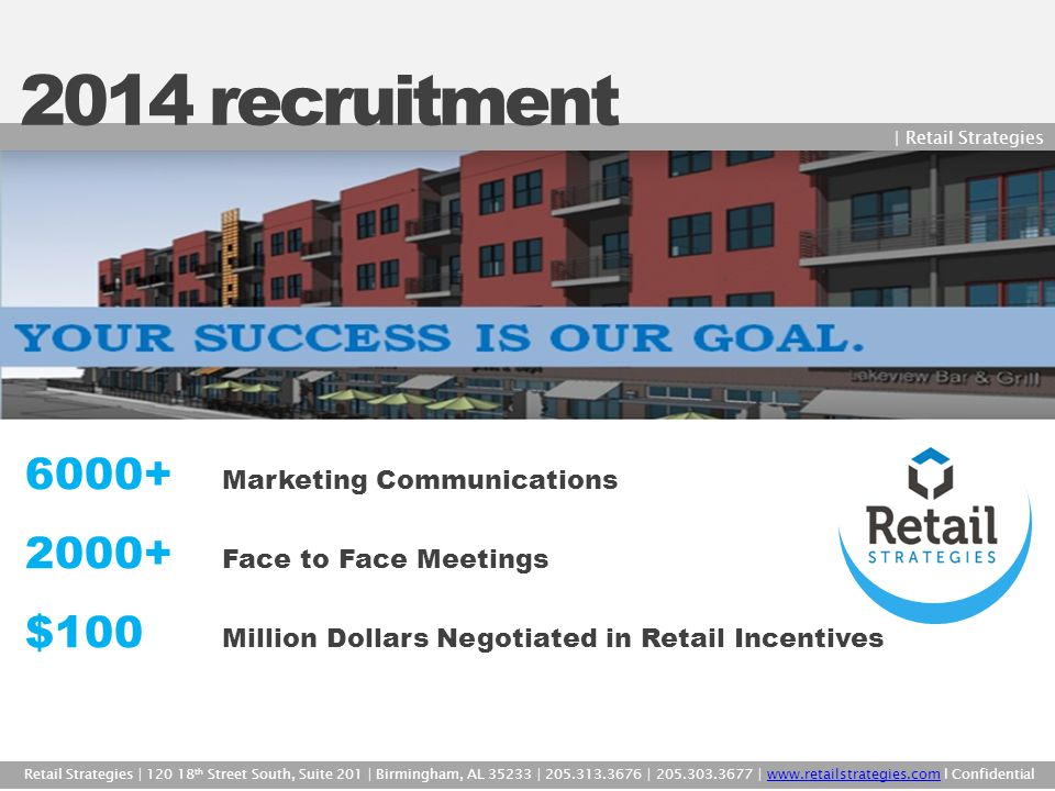 2014 recruitment 6000+ Marketing Communications