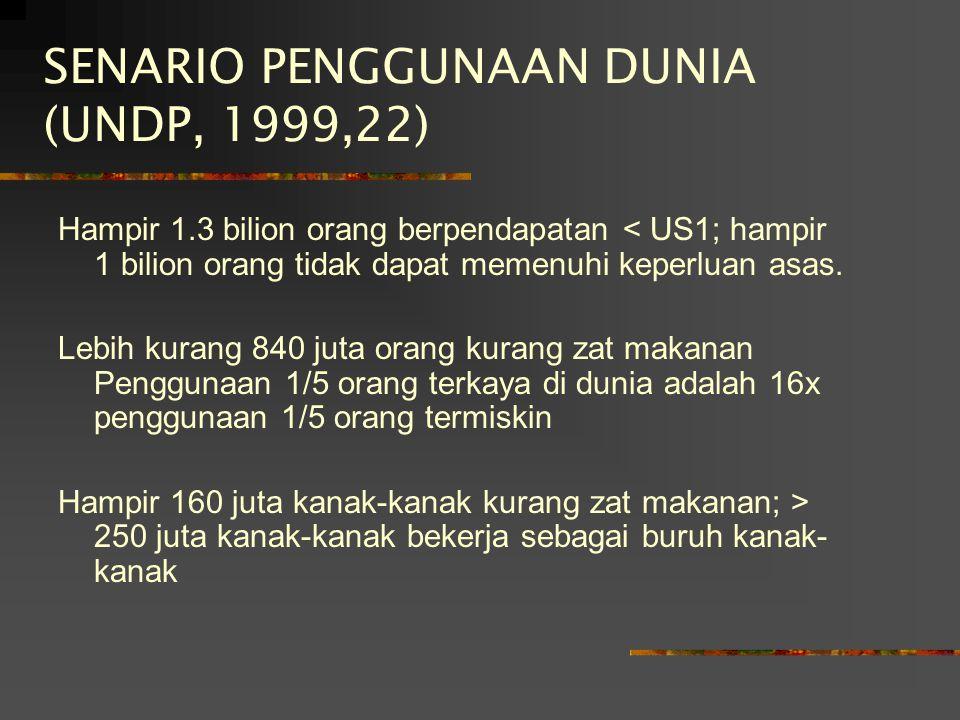 SENARIO PENGGUNAAN DUNIA (UNDP, 1999,22)
