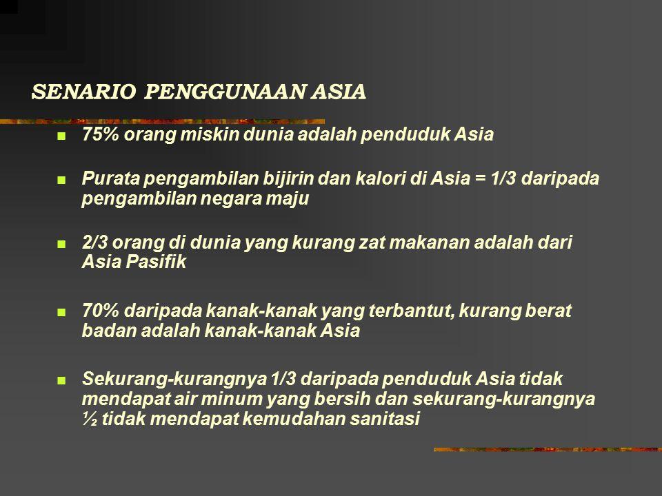 SENARIO PENGGUNAAN ASIA