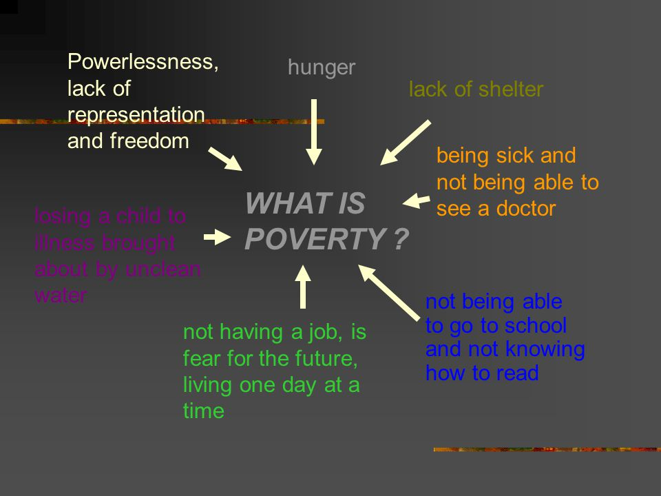 WHAT IS POVERTY Powerlessness, lack of representation and freedom