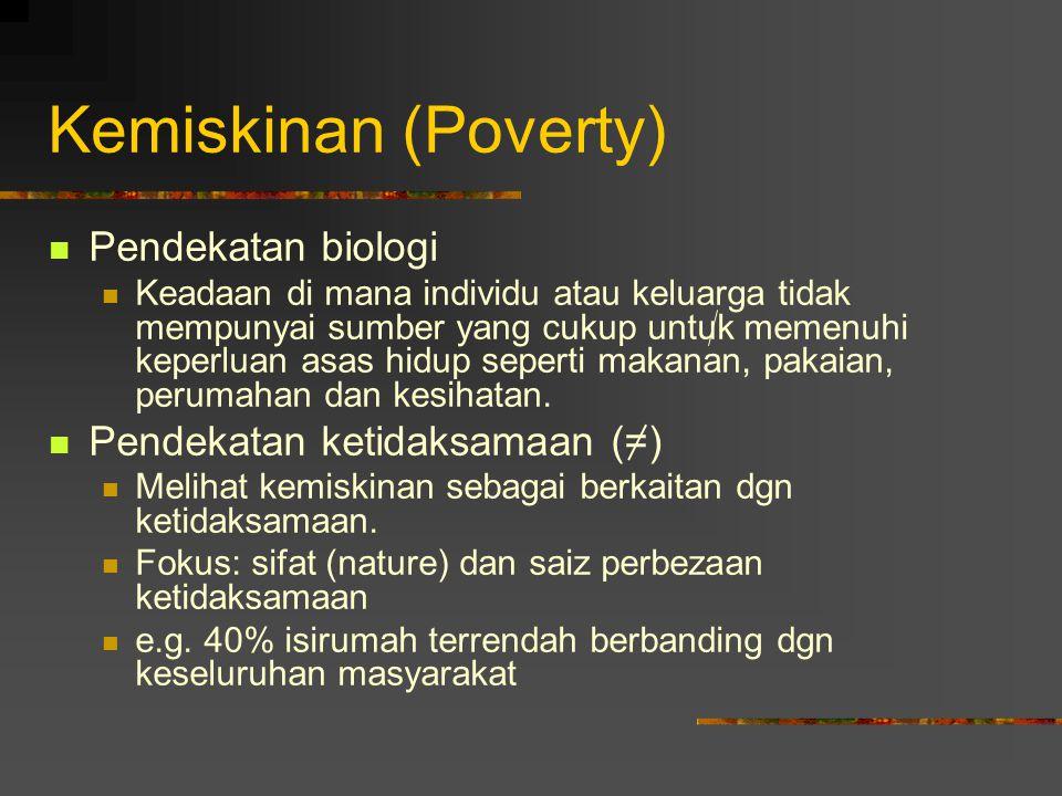 Kemiskinan (Poverty) Pendekatan biologi Pendekatan ketidaksamaan (=)