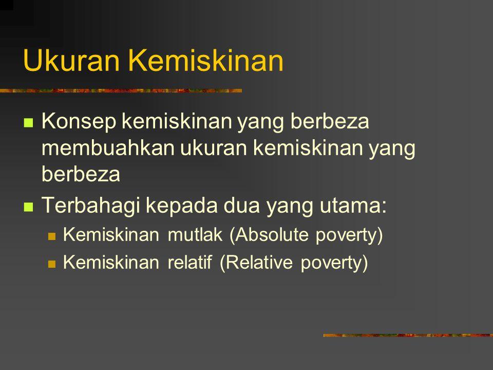 Ukuran Kemiskinan Konsep kemiskinan yang berbeza membuahkan ukuran kemiskinan yang berbeza. Terbahagi kepada dua yang utama: