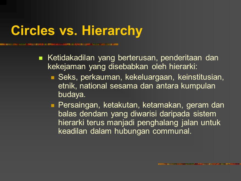 Circles vs. Hierarchy Ketidakadilan yang berterusan, penderitaan dan kekejaman yang disebabkan oleh hierarki: