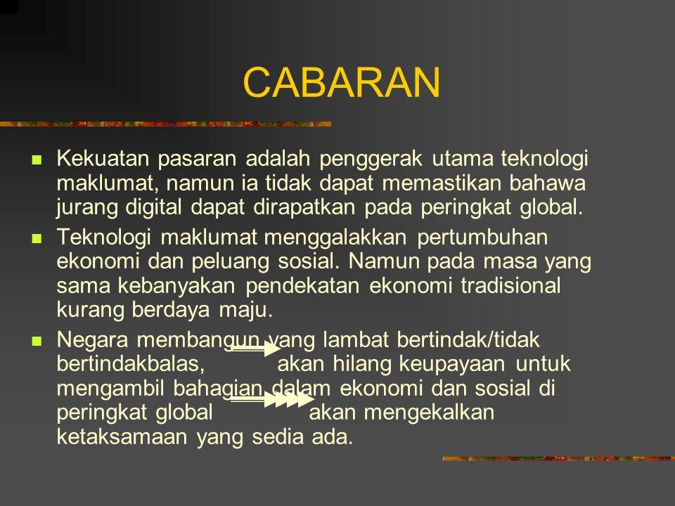 CABARAN