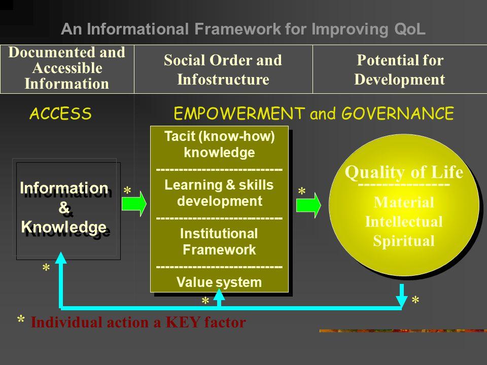 An Informational Framework for Improving QoL