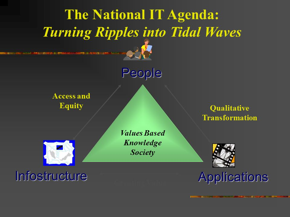 The National IT Agenda: Turning Ripples into Tidal Waves