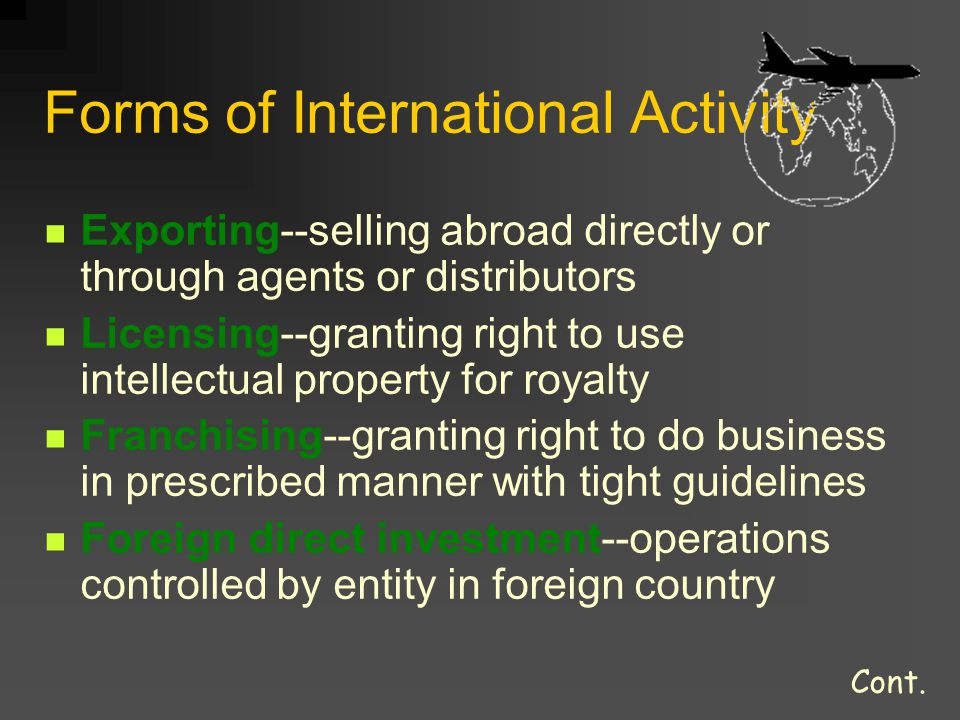 Forms of International Activity