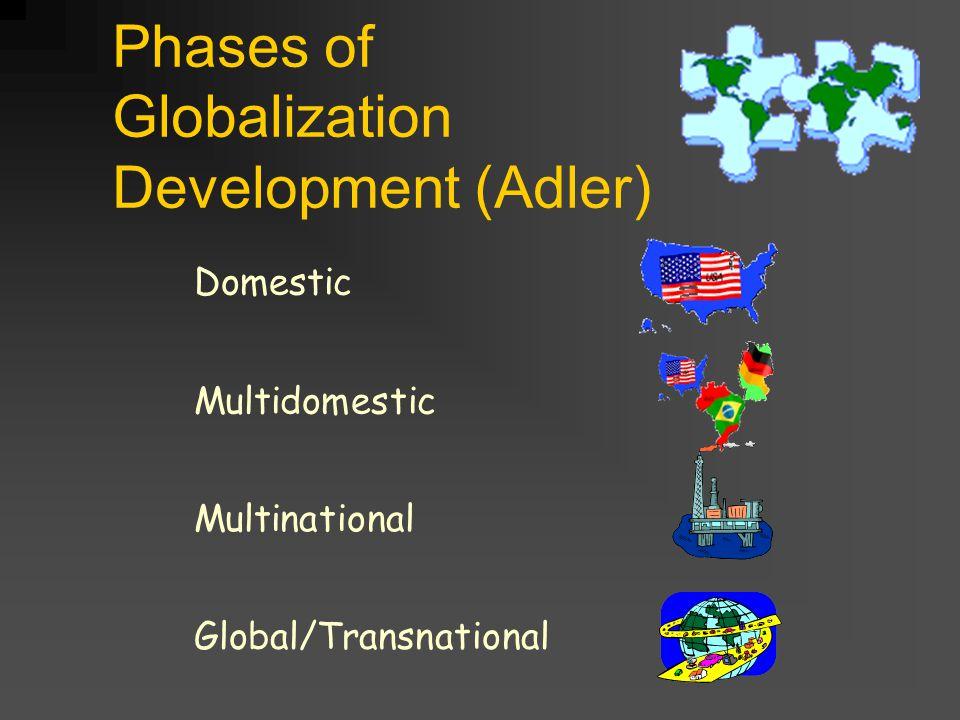 Phases of Globalization Development (Adler)