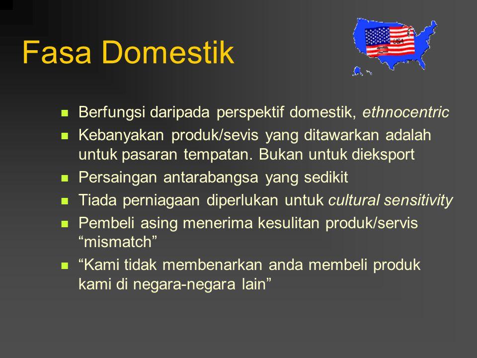 Fasa Domestik Berfungsi daripada perspektif domestik, ethnocentric
