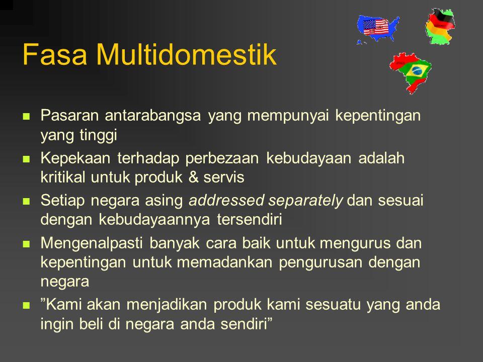 Fasa Multidomestik Pasaran antarabangsa yang mempunyai kepentingan yang tinggi.