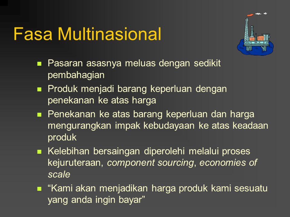 Fasa Multinasional Pasaran asasnya meluas dengan sedikit pembahagian