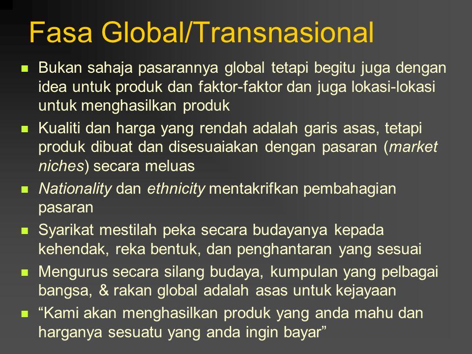Fasa Global/Transnasional