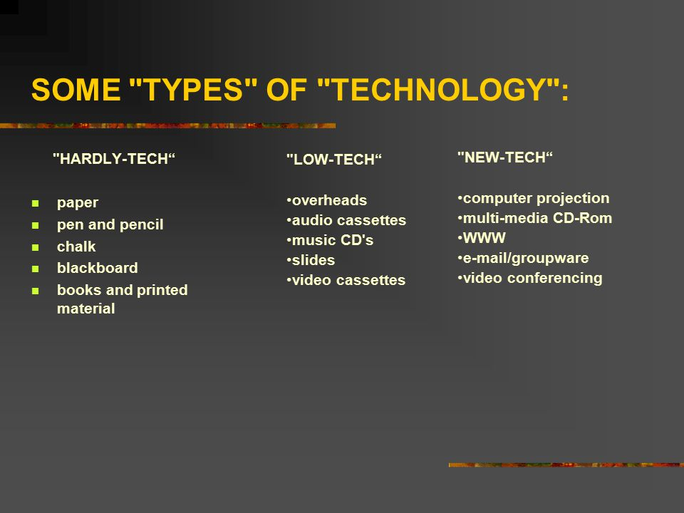 SOME TYPES OF TECHNOLOGY :